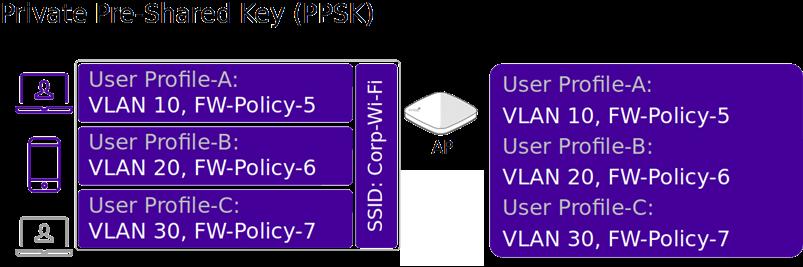 Varnostni_standard_WPA3_1